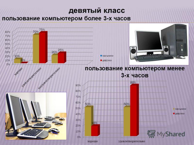 девятый класс пользование компьютером более 3-х часов пользование компьютером менее 3-х часов