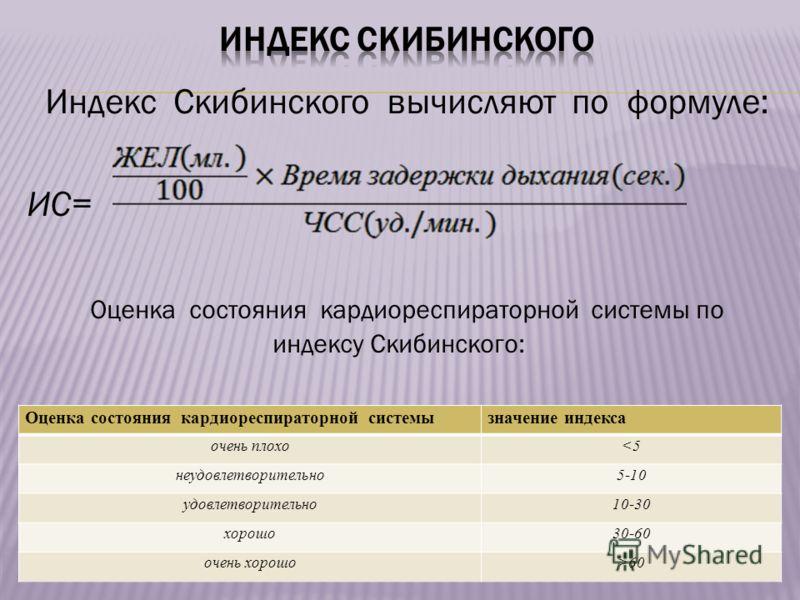 Индекс Скибинского вычисляют по формуле: ИС= Оценка состояния кардиореспираторной системы по индексу Скибинского: Оценка состояния кардиореспираторной системызначение индекса очень плохо60
