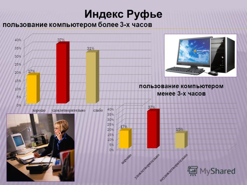 Индекс Руфье пользование компьютером более 3-х часов пользование компьютером менее 3-х часов