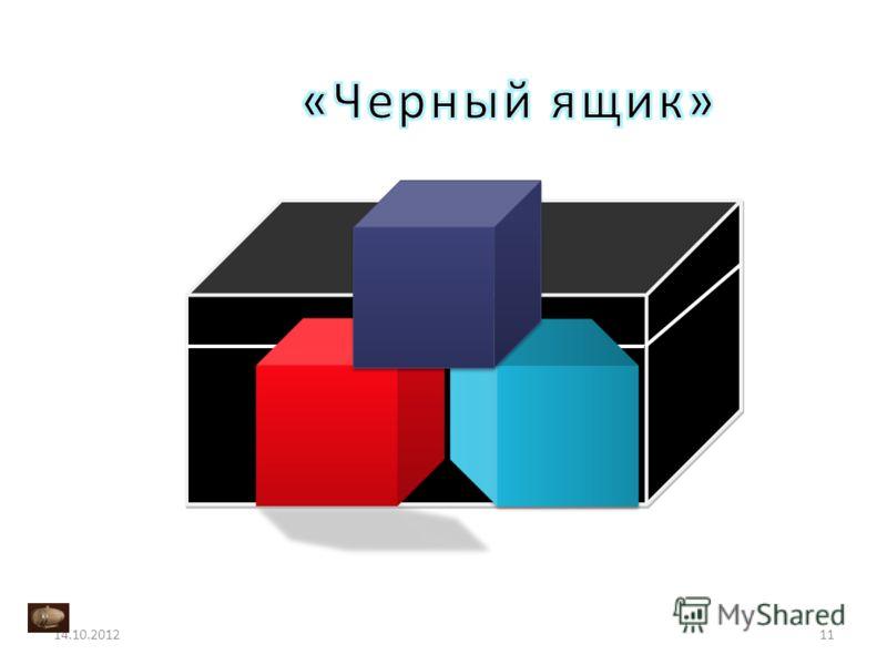 14.10.201211 Не открывать!