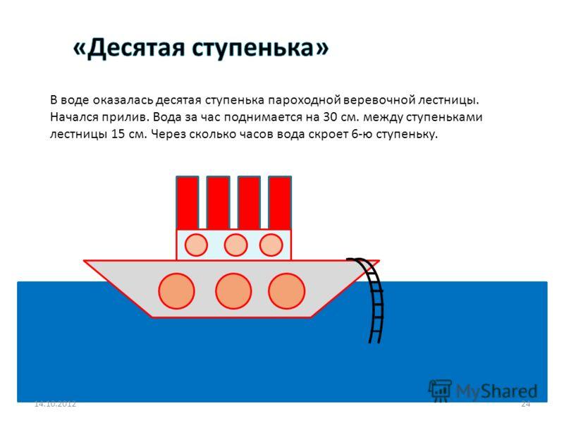14.10.201224 В воде оказалась десятая ступенька пароходной веревочной лестницы. Начался прилив. Вода за час поднимается на 30 см. между ступеньками лестницы 15 см. Через сколько часов вода скроет 6-ю ступеньку.