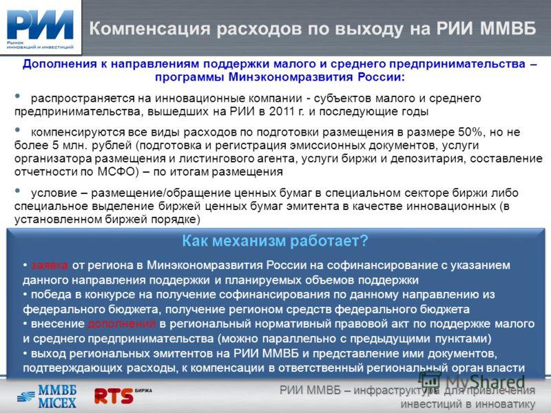Компенсация расходов по выходу на РИИ ММВБ РИИ ММВБ – инфраструктура для привлечения инвестиций в инноватику Дополнения к направлениям поддержки малого и среднего предпринимательства – программы Минэкономразвития России: распространяется на инновацио