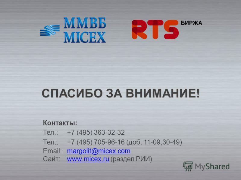 СПАСИБО ЗА ВНИМАНИЕ! Контакты: Тел.:+7 (495) 363-32-32 Tел.:+7 (495) 705-96-16 (доб. 11-09,30-49) Email:margolit@micex.com Сайт: www.micex.ru (раздел РИИ)margolit@micex.comwww.micex.ru