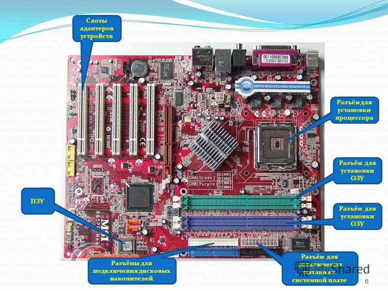 6 Разъём для установки процессора Разъём для установки ОЗУ Слоты адаптеров устройств Разъём для подключения питания к системной плате Разъёмы для подключения дисковых накопителей ПЗУ