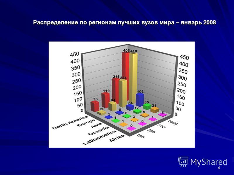 4 Распределение по регионам лучших вузов мира – январь 2008