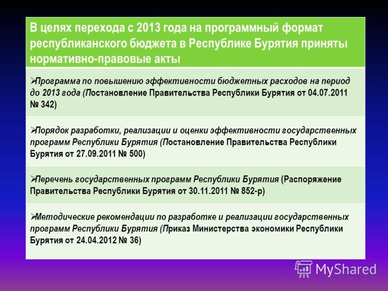 В целях перехода с 2013 года на программный формат республиканского бюджета в Республике Бурятия приняты нормативно-правовые акты Программа по повышению эффективности бюджетных расходов на период до 2013 года (П остановление Правительства Республики