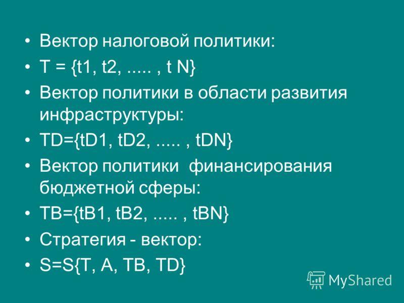 Вектор налоговой политики: T = {t1, t2,....., t N} Вектор политики в области развития инфраструктуры: TD={tD1, tD2,....., tDN} Вектор политики финансирования бюджетной сферы: TB={tB1, tB2,....., tBN} Стратегия - вектор: S=S{T, A, TВ, TD}