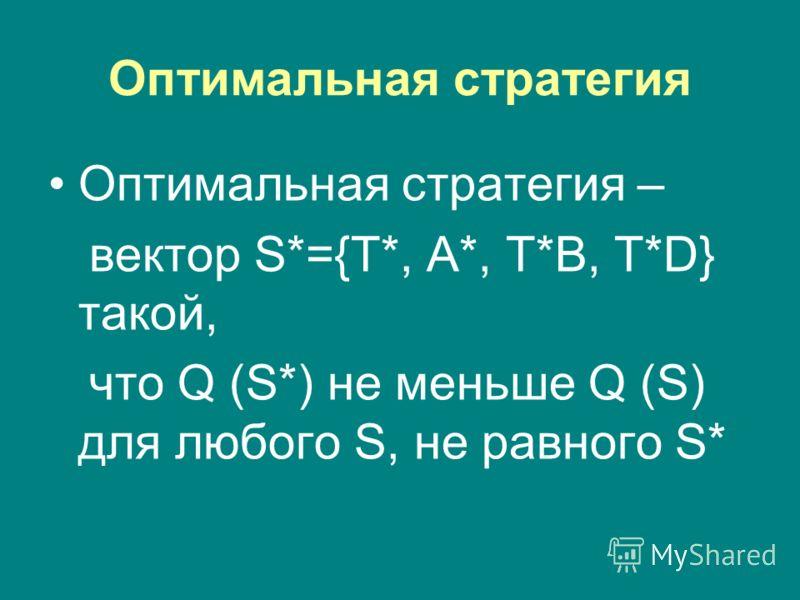 Оптимальная стратегия Оптимальная стратегия – вектор S*={T*, A*, T*В, T*D} такой, что Q (S*) не меньше Q (S) для любого S, не равного S*