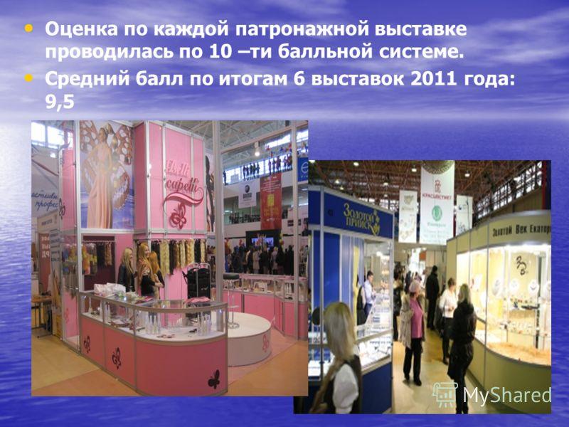 Оценка по каждой патронажной выставке проводилась по 10 –ти балльной системе. Средний балл по итогам 6 выставок 2011 года: 9,5