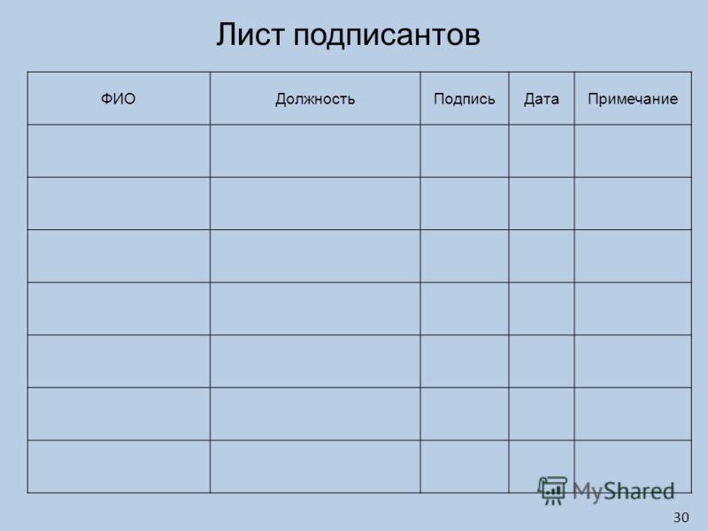 30 ФИОДолжностьПодписьДатаПримечание Лист подписантов