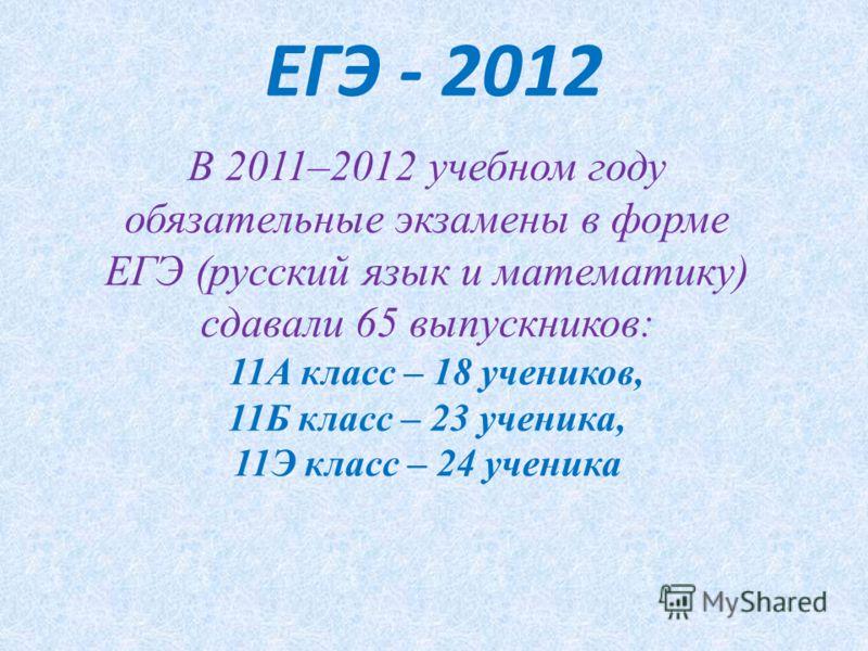 ЕГЭ - 2012 В 2011–2012 учебном году обязательные экзамены в форме ЕГЭ (русский язык и математику) сдавали 65 выпускников: 11А класс – 18 учеников, 11Б класс – 23 ученика, 11Э класс – 24 ученика