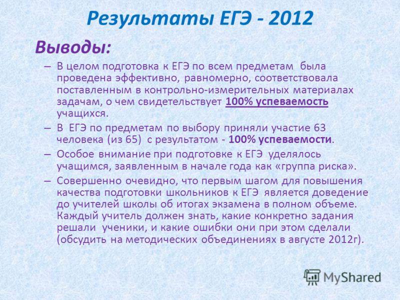 Результаты ЕГЭ - 2012 Выводы: – В целом подготовка к ЕГЭ по всем предметам была проведена эффективно, равномерно, соответствовала поставленным в контрольно-измерительных материалах задачам, о чем свидетельствует 100% успеваемость учащихся. – В ЕГЭ по