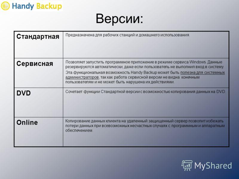 Версии: Стандартная Предназначена для рабочих станций и домашнего использования. Сервисная Позволяет запустить программное приложение в режиме сервиса Windows. Данные резервируются автоматически, даже если пользователь не выполнил вход в систему. Эта