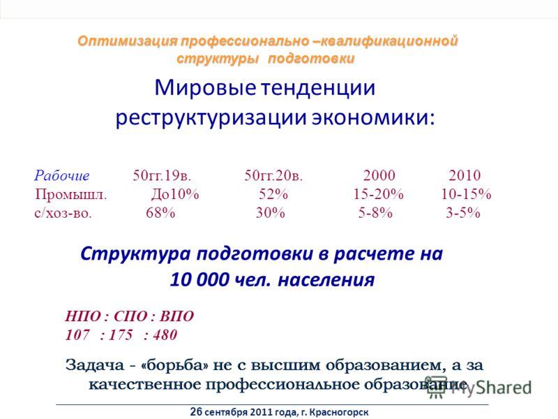 Мировые тенденции реструктуризации экономики: Рабочие 50гг.19в. 50гг.20в. 2000 2010 Промышл. До10% 52% 15-20% 10-15% с/хоз-во.68% 30% 5-8% 3-5% Структура подготовки в расчете на 10 000 чел. населения НПО : СПО : ВПО 107 : 175 : 480 Задача - «борьба»