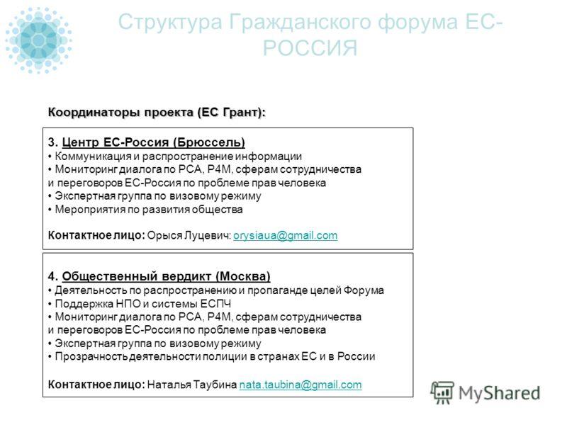 Структура Гражданского форума ЕС- РОССИЯ Координаторы проекта (ЕС Грант): 3. Центр ЕС-Россия (Брюссель) Коммуникация и распространение информации Мониторинг диалога по PCA, P4M, сферам сотрудничества и переговоров ЕС-Россия по проблеме прав человека