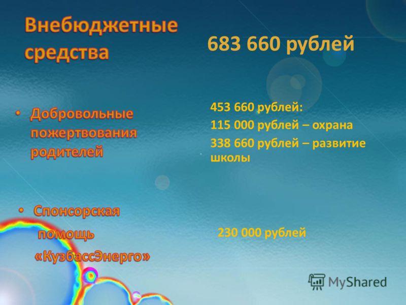 230 000 рублей 683 660 рублей 453 660 рублей: 115 000 рублей – охрана 338 660 рублей – развитие школы
