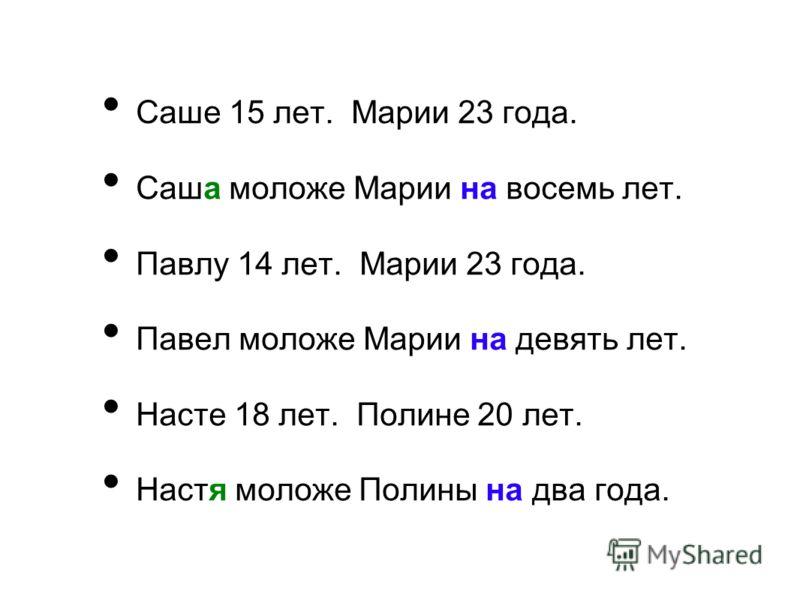 Саше 15 лет. Марии 23 года. Саша моложе Марии на восемь лет. Павлу 14 лет. Марии 23 года. Павел моложе Марии на девять лет. Насте 18 лет. Полине 20 лет. Настя моложе Полины на два года.