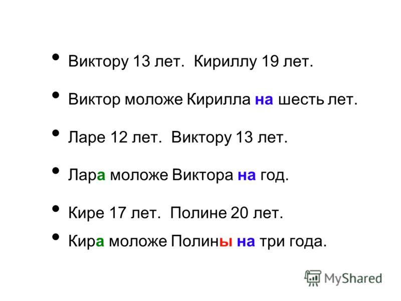Виктору 13 лет. Кириллу 19 лет. Виктор моложе Кирилла на шесть лет. Ларе 12 лет. Виктору 13 лет. Лара моложе Виктора на год. Кире 17 лет. Полине 20 лет. Кира моложе Полины на три года.