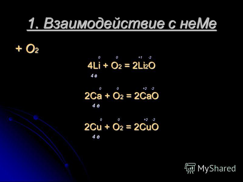 1. Взаимодействие с неМе + О 2 0 0 +1 -2 0 0 +1 -2 4Li + O 2 = 2Li 2 O 4 ē 4 ē 0 0 +2 -2 0 0 +2 -2 2Ca + O 2 = 2CaO 4 ē 4 ē 0 0 +2 -2 0 0 +2 -2 2Cu + O 2 = 2CuO 4 ē 4 ē