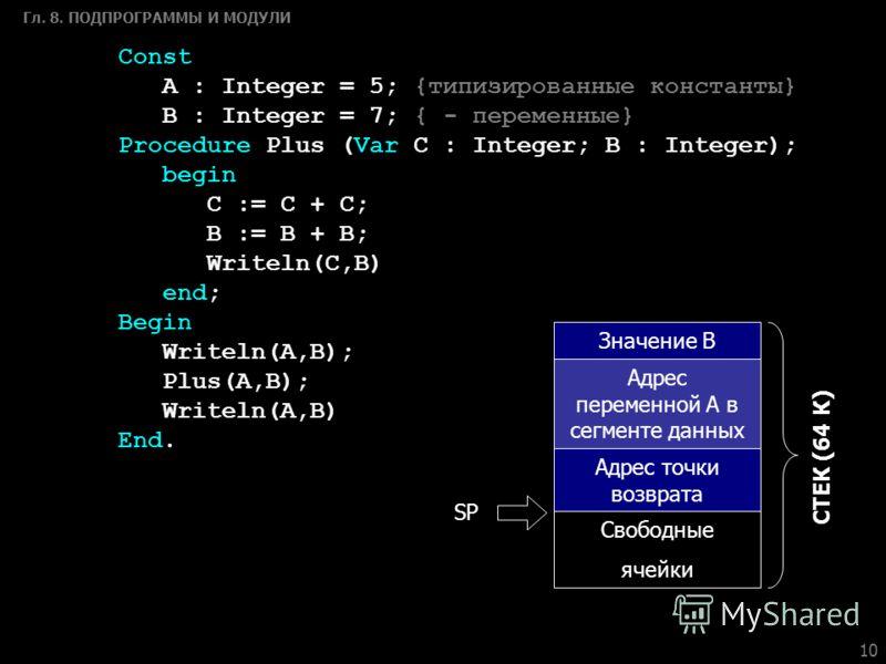 10 Гл. 8. ПОДПРОГРАММЫ И МОДУЛИ Сonst A : Integer = 5; {типизированные константы} B : Integer = 7; { - переменные} Procedure Plus (Var C : Integer; B : Integer); begin C := C + C; B := B + B; Writeln(C,B) end; Begin Writeln(A,B); Plus(A,B); Writeln(A