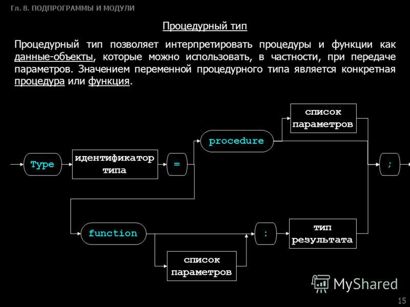 15 Гл. 8. ПОДПРОГРАММЫ И МОДУЛИ Процедурный тип Процедурный тип позволяет интерпретировать процедуры и функции как данные-объекты, которые можно использовать, в частности, при передаче параметров. Значением переменной процедурного типа является конкр