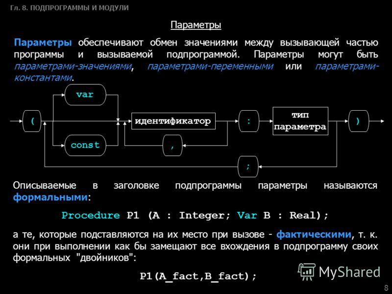 8 Гл. 8. ПОДПРОГРАММЫ И МОДУЛИ Параметры Параметры обеспечивают обмен значениями между вызывающей частью программы и вызываемой подпрограммой. Параметры могут быть параметрами-значениями, параметрами-переменными или параметрами- константами. ( иденти