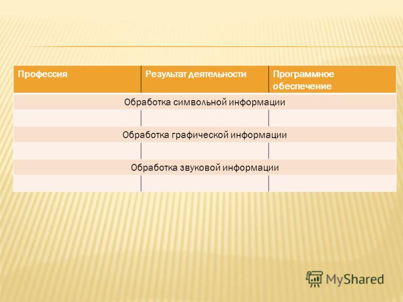 ПрофессияРезультат деятельностиПрограммное обеспечение Обработка символьной информации Обработка графической информации Обработка звуковой информации