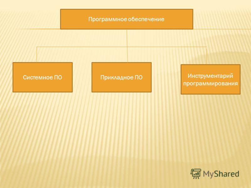 Программное обеспечение Системное ПОПрикладное ПО Инструментарий программирования