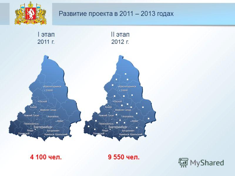 4 100 чел. I этап 2011 г. II этап 2012 г. 9 550 чел. Развитие проекта в 2011 – 2013 годах