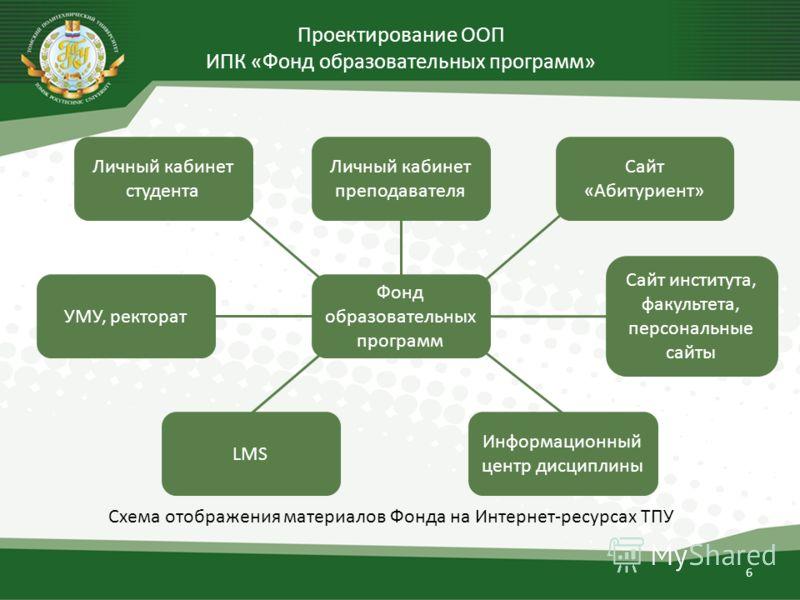 образовательных программ