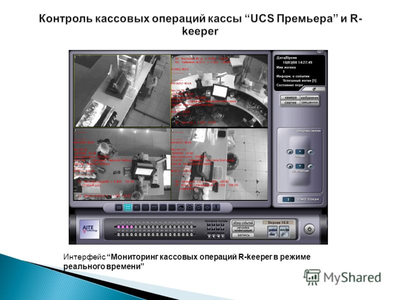 Интерфейс Мониторинг кассовых операций R-keeper в режиме реального времени