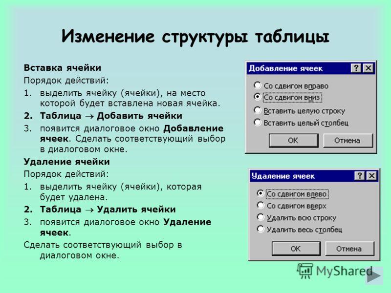 Изменение структуры таблицы Вставка ячейки Порядок действий: 1.выделить ячейку (ячейки), на место которой будет вставлена новая ячейка. 2.Таблица Добавить ячейки 3.появится диалоговое окно Добавление ячеек. Сделать соответствующий выбор в диалоговом