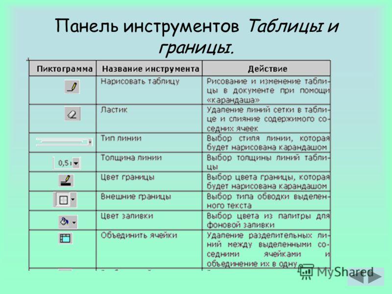 Панель инструментов Таблицы и границы.