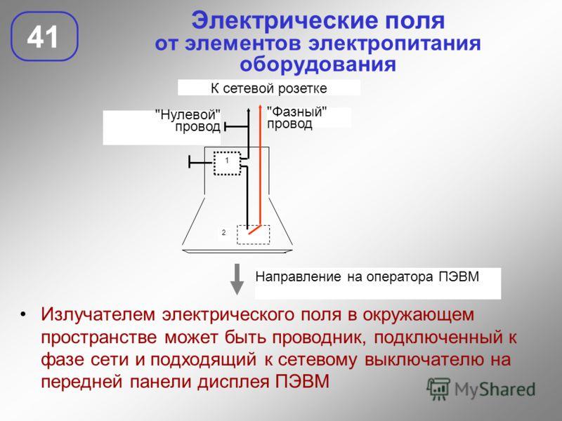 Электрические поля от элементов электропитания оборудования 41 Излучателем электрического поля в окружающем пространстве может быть проводник, подключенный к фазе сети и подходящий к сетевому выключателю на передней панели дисплея ПЭВМ