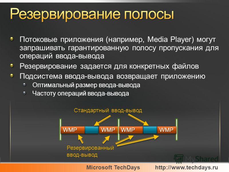 Microsoft TechDayshttp://www.techdays.ru Потоковые приложения (например, Media Player) могут запрашивать гарантированную полосу пропускания для операций ввода-вывода Резервирование задается для конкретных файлов Подсистема ввода-вывода возвращает при