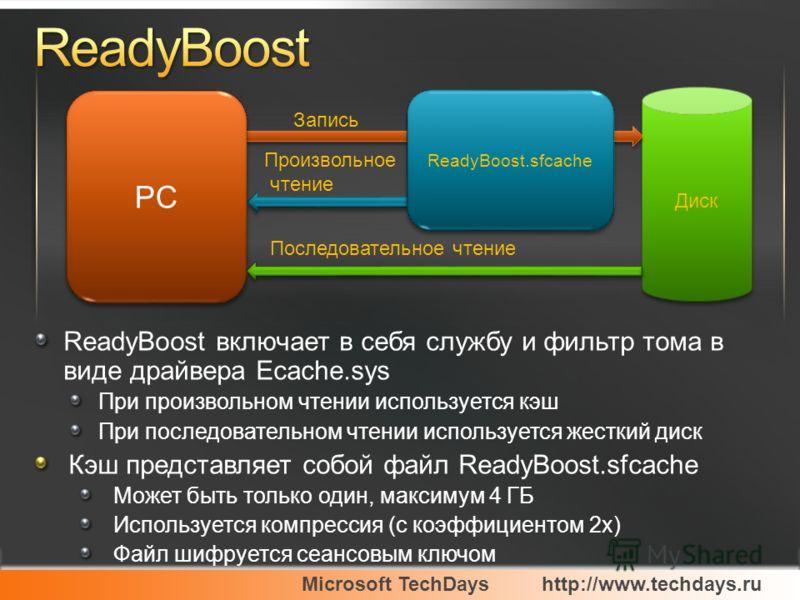 Microsoft TechDayshttp://www.techdays.ru ReadyBoost включает в себя службу и фильтр тома в виде драйвера Ecache.sys При произвольном чтении используется кэш При последовательном чтении используется жесткий диск Кэш представляет собой файл ReadyBoost.