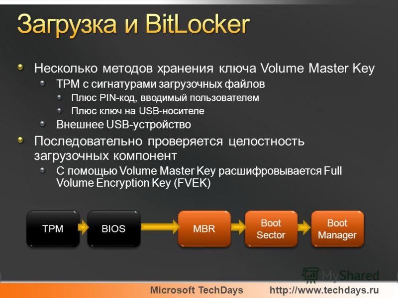 Microsoft TechDayshttp://www.techdays.ru Несколько методов хранения ключа Volume Master Key TPM с сигнатурами загрузочных файлов Плюс PIN-код, вводимый пользователем Плюс ключ на USB-носителе Внешнее USB-устройство Последовательно проверяется целостн