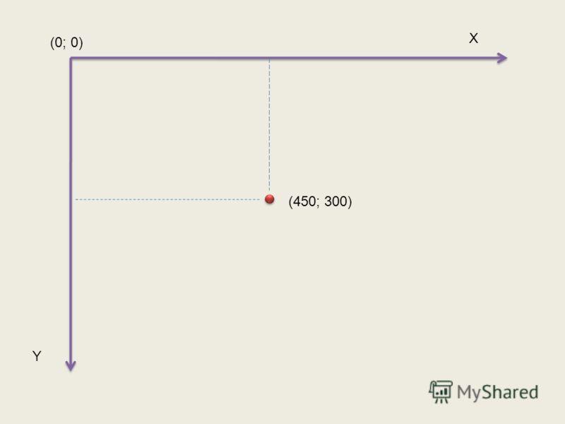 (0; 0) X Y (450; 300)