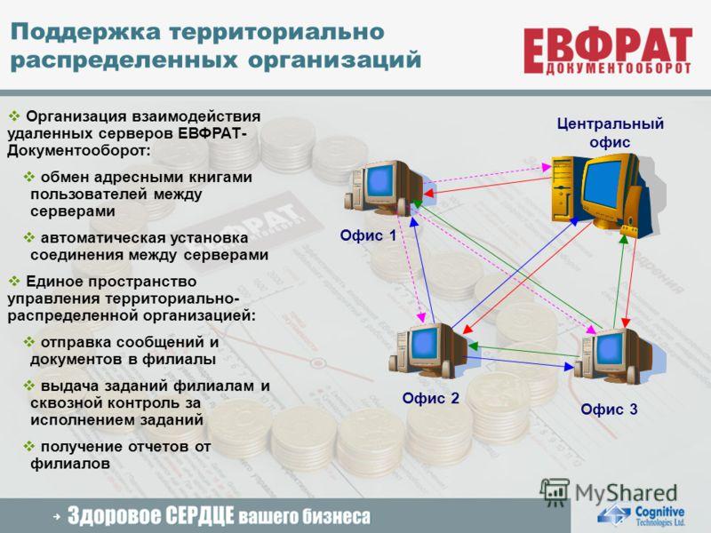Поддержка территориально распределенных организаций Организация взаимодействия удаленных серверов ЕВФРАТ- Документооборот: обмен адресными книгами пользователей между серверами автоматическая установка соединения между серверами Единое пространство у