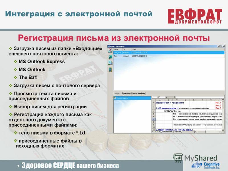Регистрация письма из электронной почты Интеграция с электронной почтой Загрузка писем из папки «Входящие» внешнего почтового клиента: MS Outlook Express MS Outlook The Bat! Загрузка писем с почтового сервера Просмотр текста письма и присоединенных ф