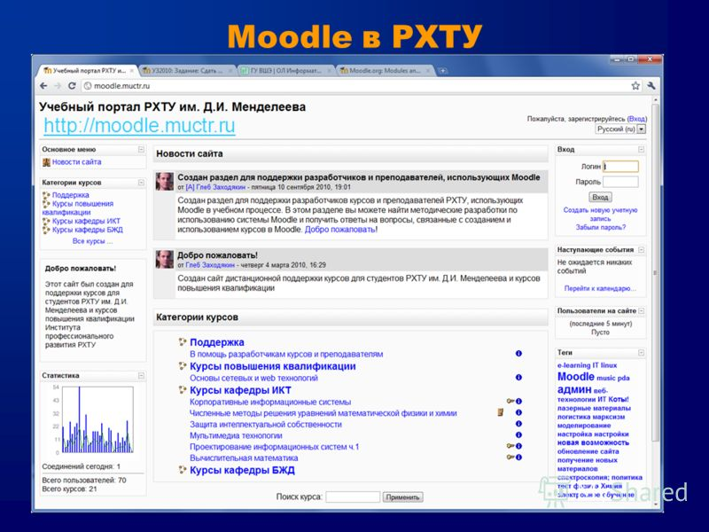Moodle в РХТУ http://moodle.muctr.ru