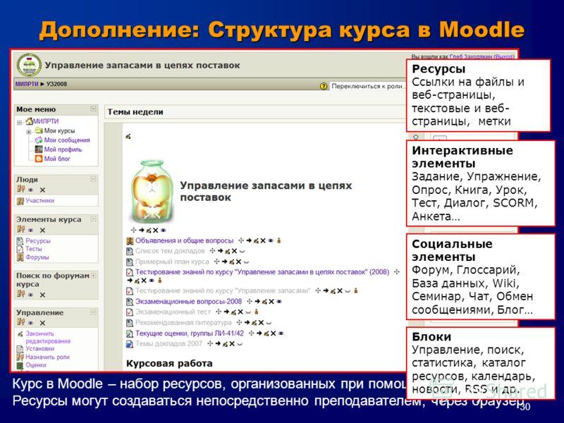 30 Курс в Moodle – набор ресурсов, организованных при помощи шаблона структуры Ресурсы могут создаваться непосредственно преподавателем, через браузер Дополнение: Структура курса в Moodle Ресурсы Cсылки на файлы и веб-страницы, текстовые и веб- стран