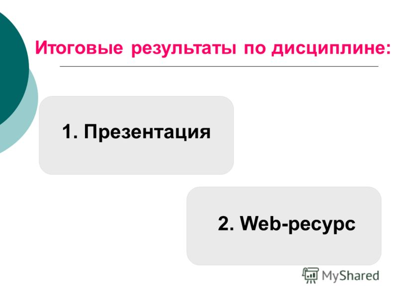Итоговые результаты по дисциплине: 1. Презентация 2. Web-ресурс