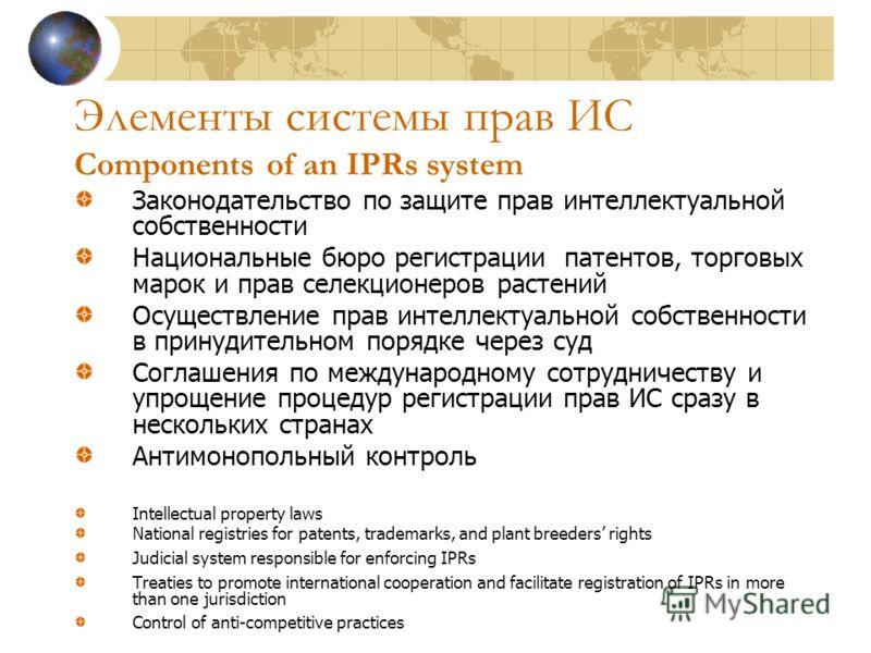 Элементы системы прав ИС Components of an IPRs system Законодательство по защите прав интеллектуальной собственности Национальные бюро регистрации патентов, торговых марок и прав селекционеров растений Осуществление прав интеллектуальной собственност