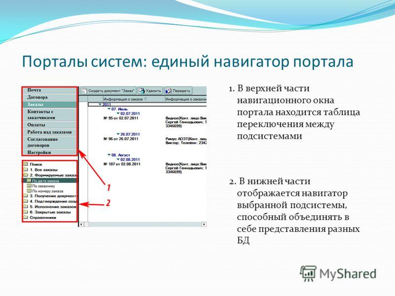 Порталы систем: единый навигатор портала 1. В верхней части навигационного окна портала находится таблица переключения между подсистемами 2. В нижней части отображается навигатор выбранной подсистемы, способный объединять в себе представления разных
