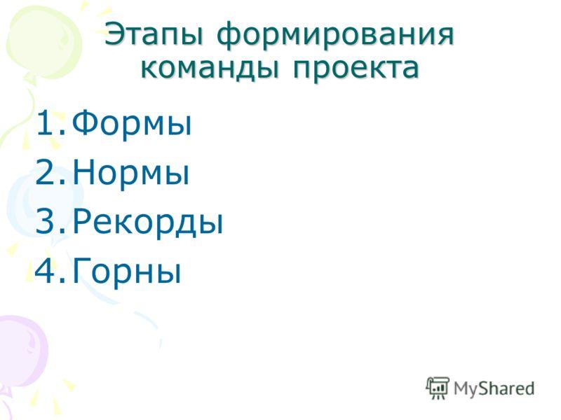 Этапы формирования команды проекта 1.Формы 2.Нормы 3.Рекорды 4.Горны