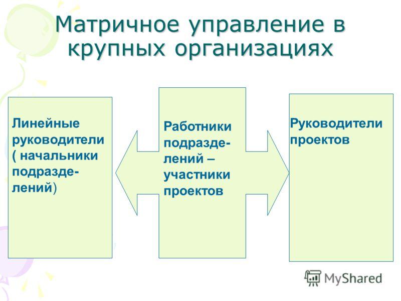 Матричное управление в крупных организациях Линейные руководители ( начальники подразде- лений) Руководители проектов Работники подразде- лений – участники проектов