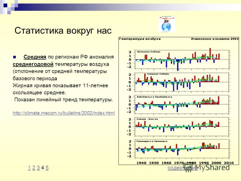 Статистика вокруг нас Средняя по регионам РФ аномалия среднегодовой температуры воздуха (отклонение от средней температуры базового периода Жирная кривая показывает 11-летнее скользящее среднее. Показан линейный тренд температуры. http://climate.meco