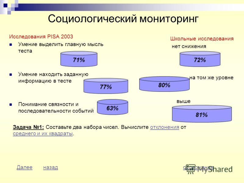 Социологический мониторинг Исследования PISA 2003 Умение выделить главную мысль теста Умение находить заданную информацию в тесте Понимание связности и последовательности событий Школьные исследования нет снижения на том же уровне выше 77% 71%72% 81%
