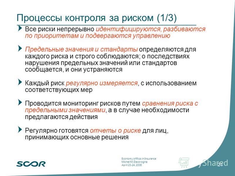 Economy of Risk in Insurance Michel M. Dacorogna April 23-24, 2008 21 Процессы контроля за риском (1/3) Все риски непрерывно идентифицируются, разбиваются по приоритетам и подвергаются управлению Предельные значения и стандарты определяются для каждо